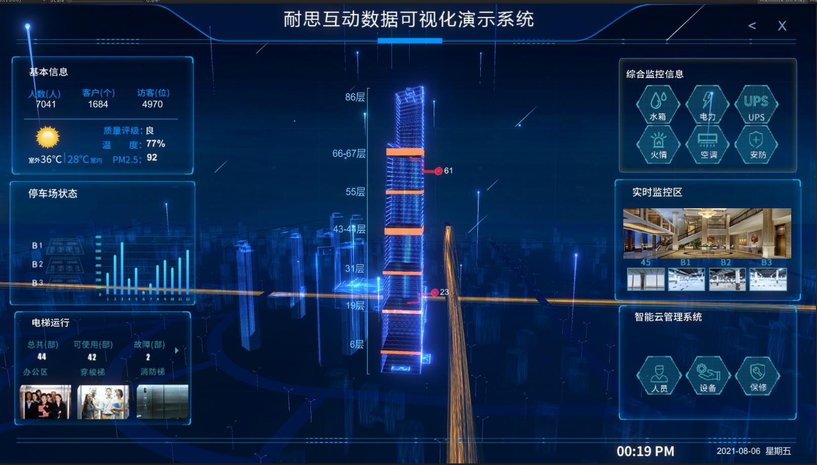 数据可视化|楼宇数据可视化